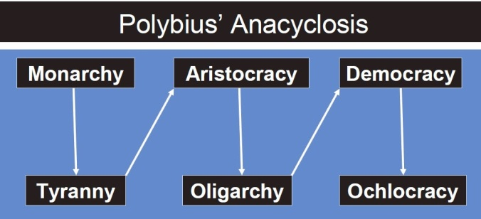 anaklosis