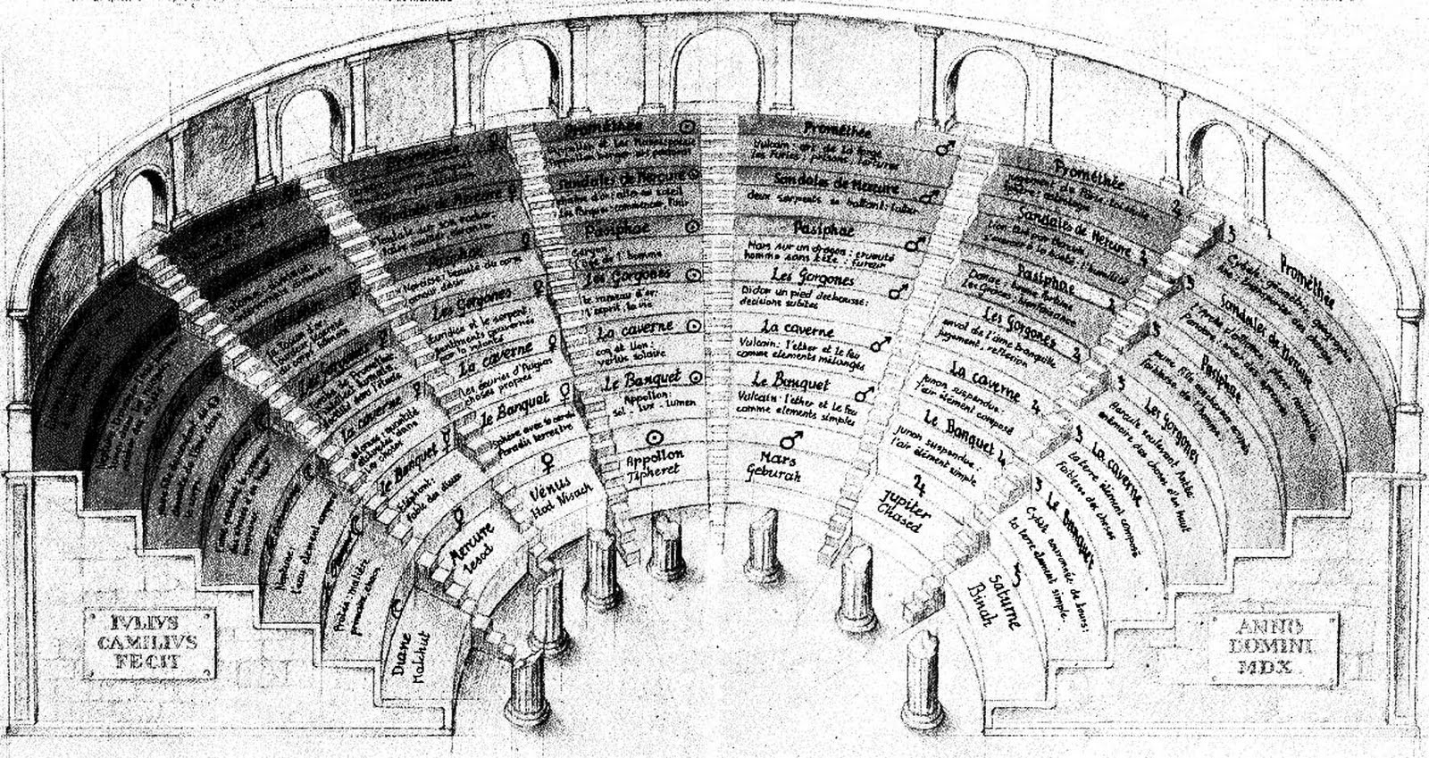 Image result for ancient greek memory palace medieval giulio camillo